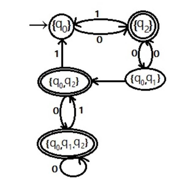 DFA - example for conversion